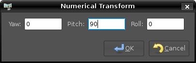 numerical transform